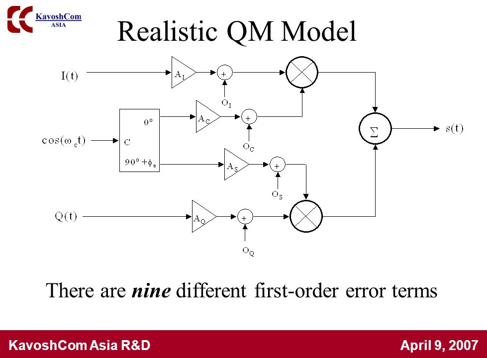 Realistic QM Model There are nine different first-order error terms