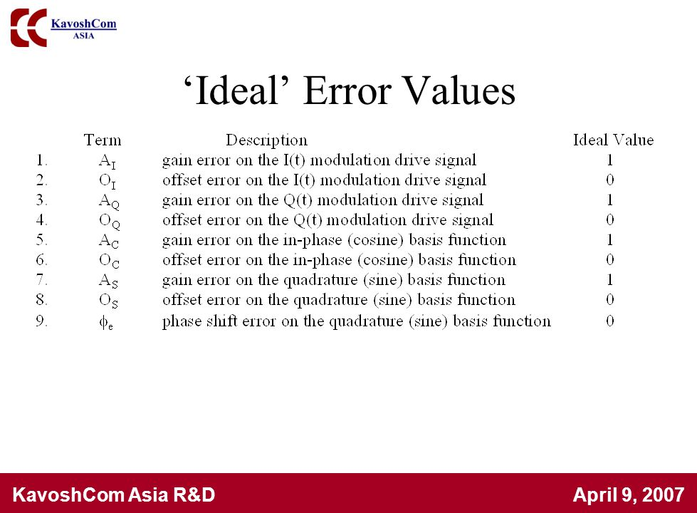 'Ideal' Error Values