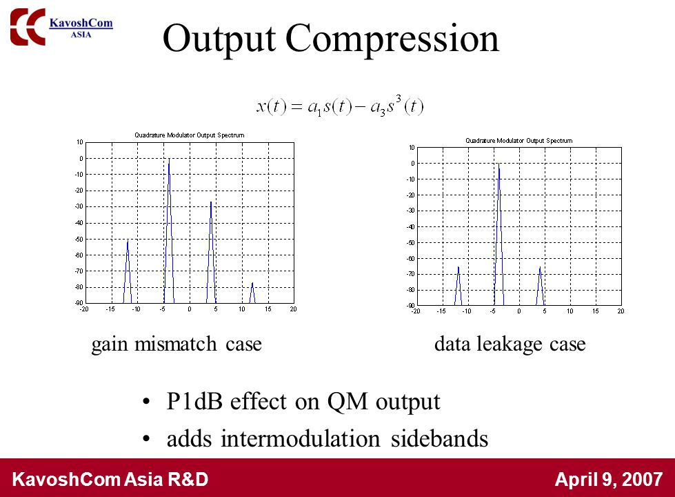 Output Compression P1dB effect on QM output