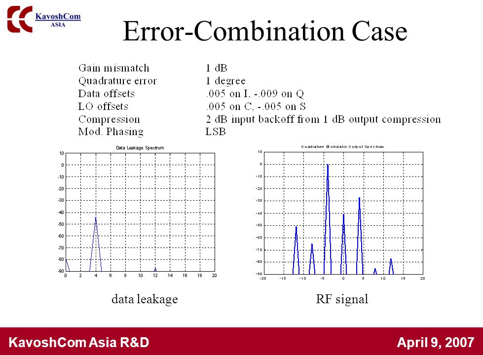 Error-Combination Case