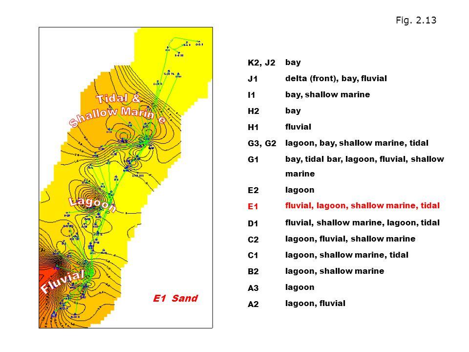 Fig. 2.13 E1 Sand K2, J2 bay J1 delta (front), bay, fluvial I1