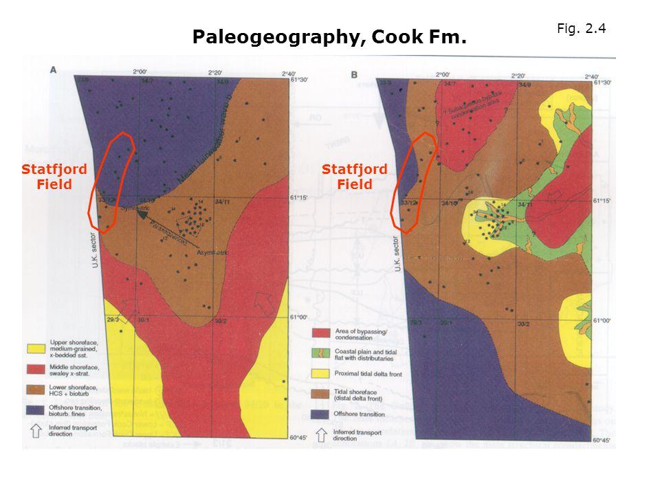 Paleogeography, Cook Fm.