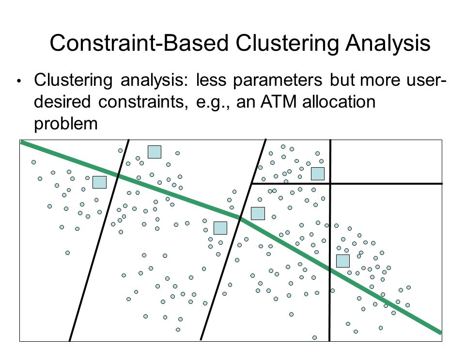 Constraint-Based Clustering Analysis