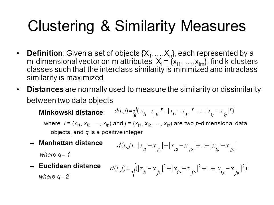 Clustering & Similarity Measures