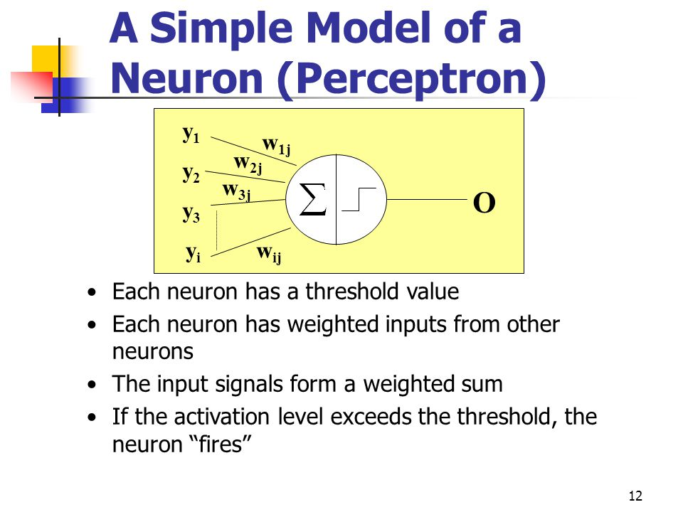 A Simple Model of a Neuron (Perceptron)