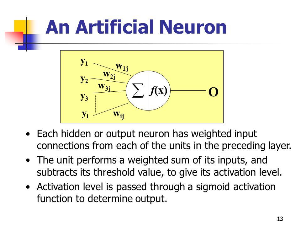 An Artificial Neuron O f(x) w1j w2j w3j wij y1 y2 y3 yi
