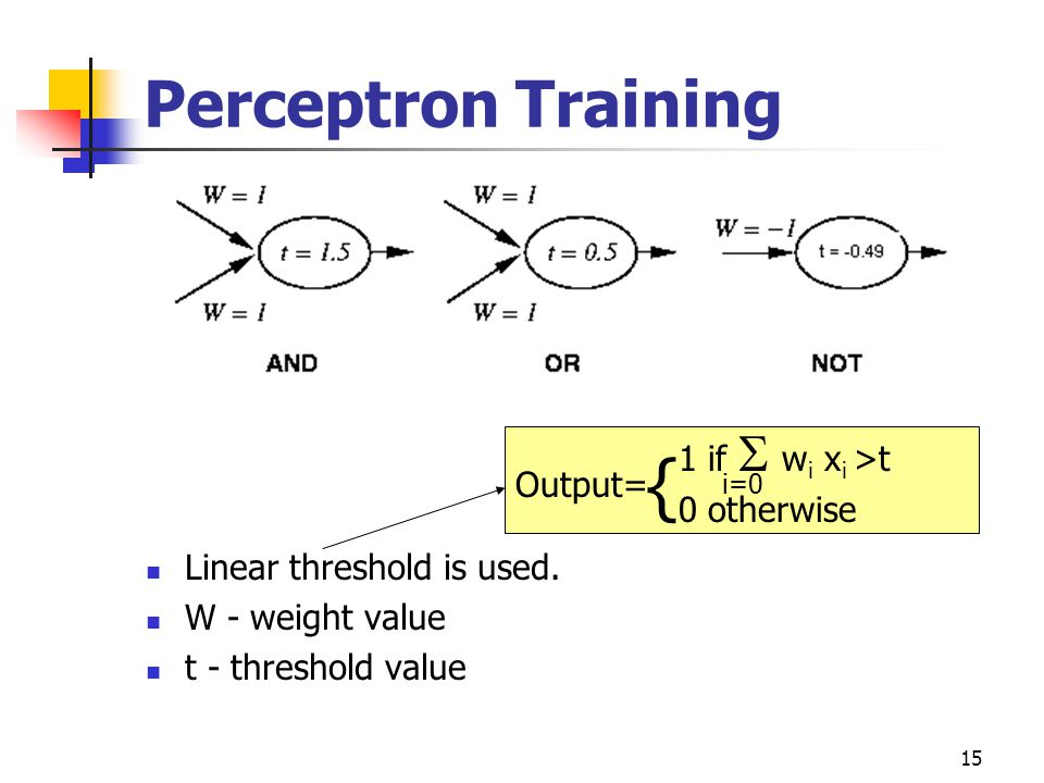 { Perceptron Training i=0 1 if  wi xi >t Output= 0 otherwise