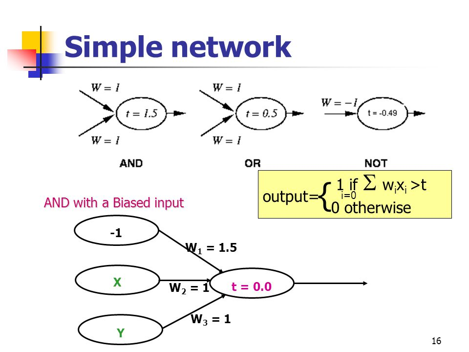 { Simple network 1 if  wixi >t output= i=0 0 otherwise