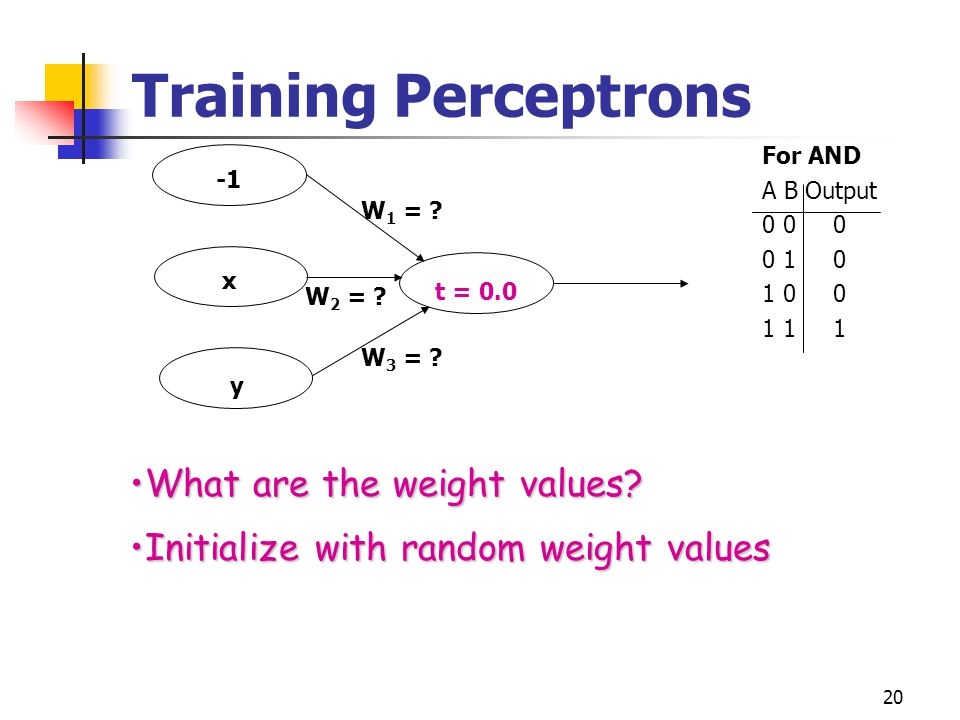 Training Perceptrons What are the weight values