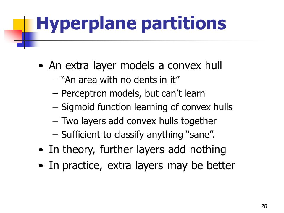 Hyperplane partitions