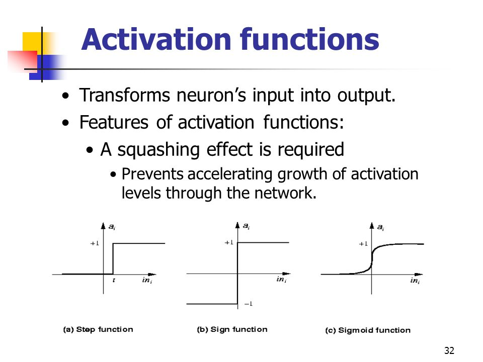 Activation functions Transforms neuron's input into output.