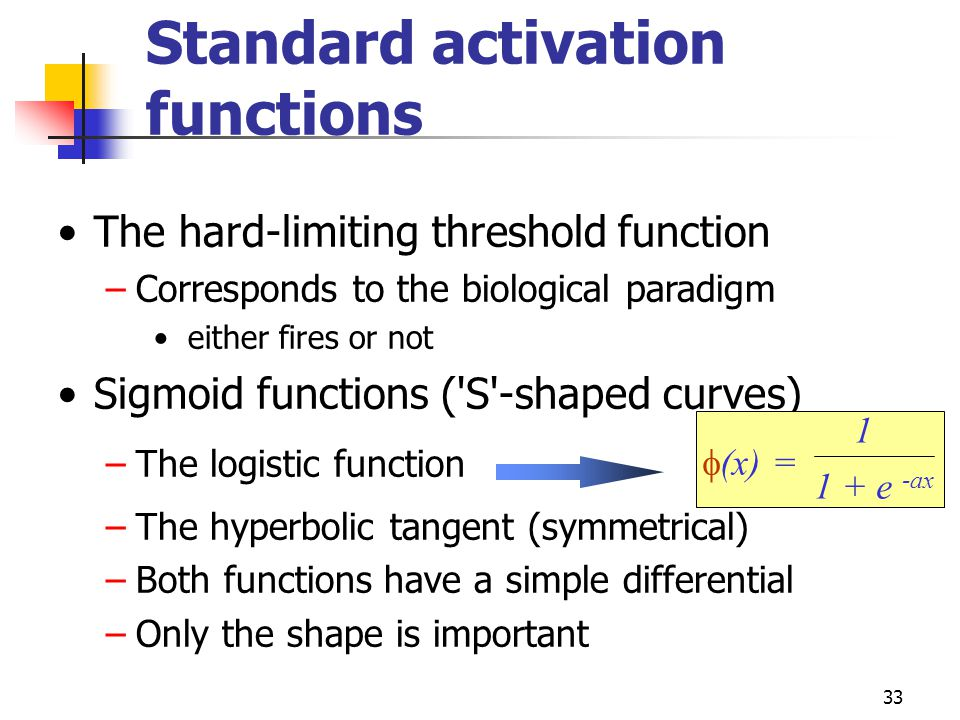 Standard activation functions