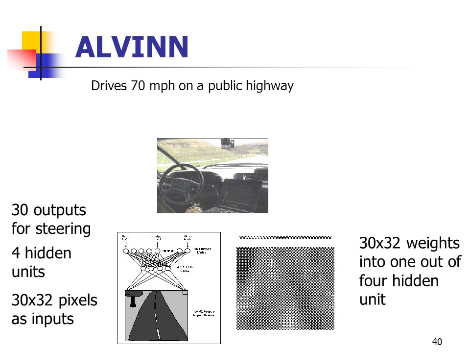 ALVINN 30 outputs for steering 30x32 weights 4 hidden into one out of