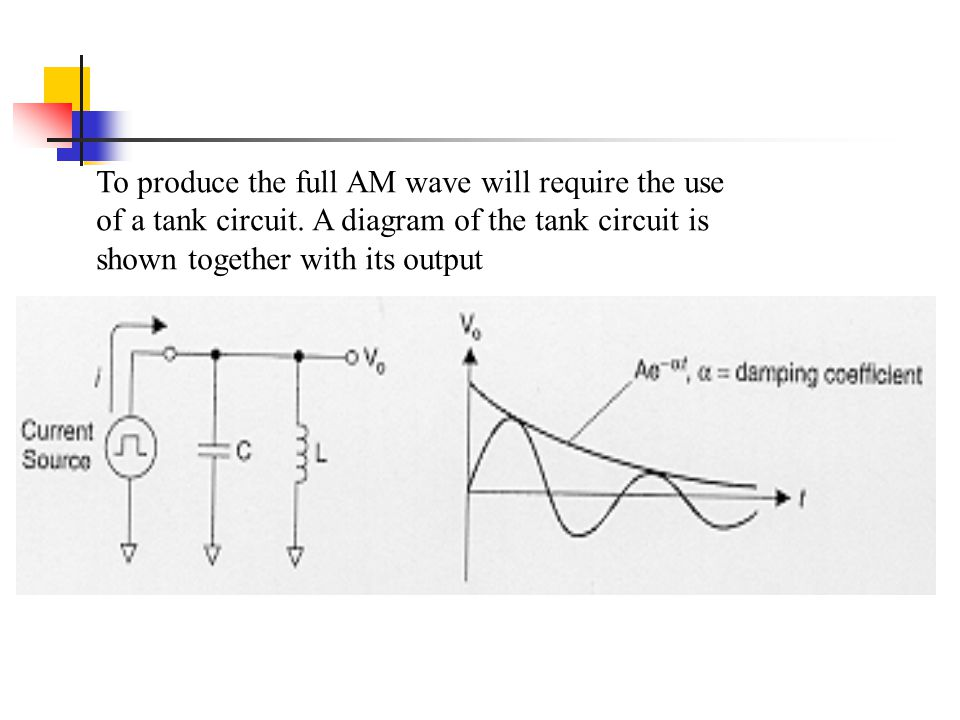 To produce the full AM wave will require the use of a tank circuit