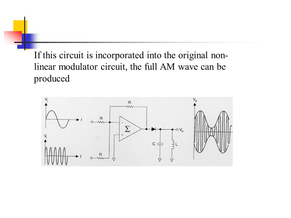 If this circuit is incorporated into the original non-linear modulator circuit, the full AM wave can be produced