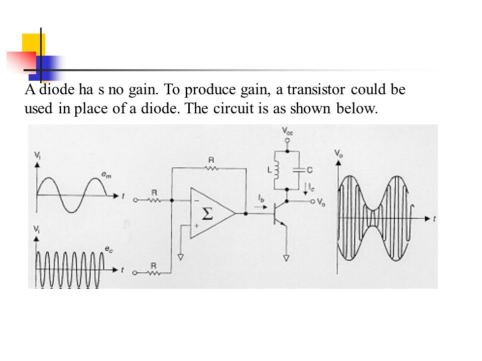 A diode ha s no gain. To produce gain, a transistor could be used in place of a diode.