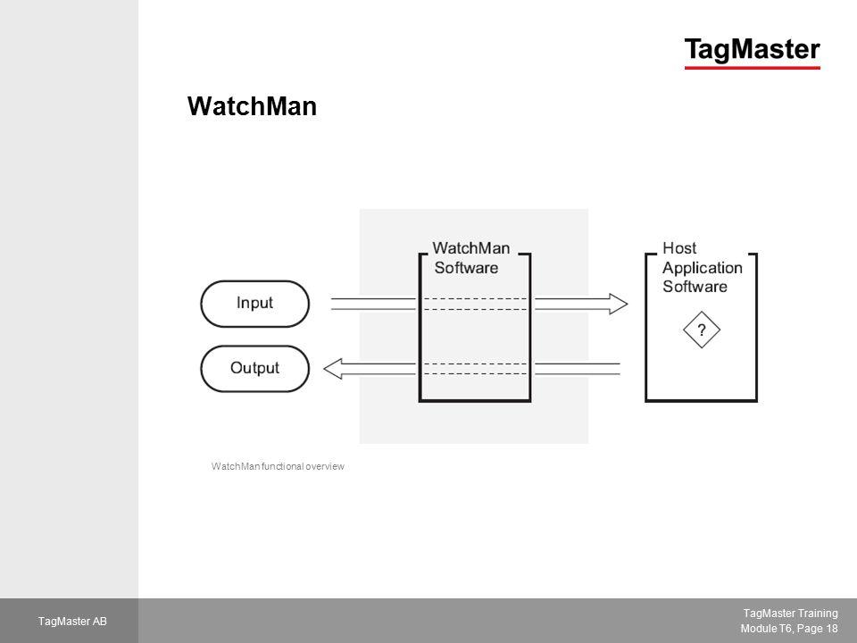 WatchMan WatchMan functional overview