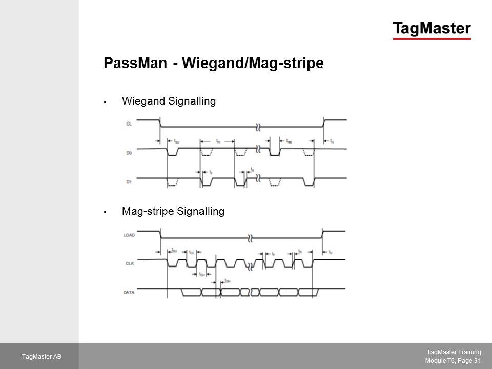 PassMan - Wiegand/Mag-stripe