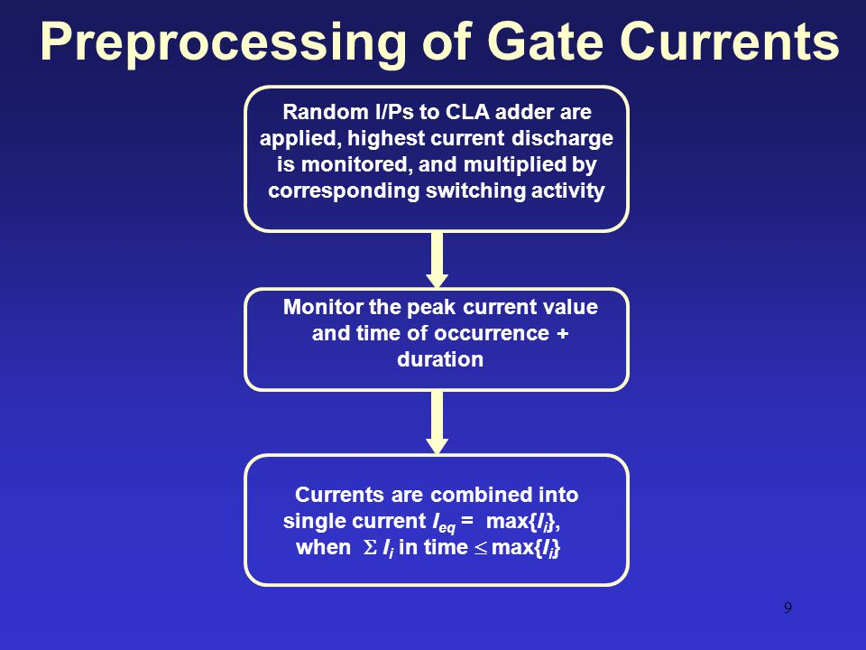 Preprocessing of Gate Currents