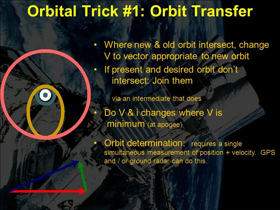 Orbital Trick #1: Orbit Transfer