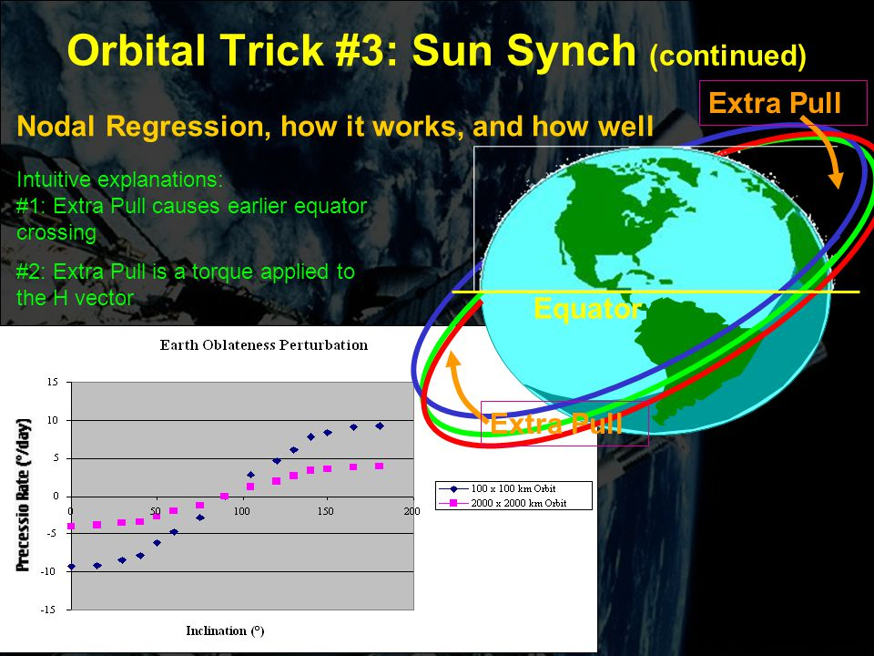 Orbital Trick #3: Sun Synch (continued)