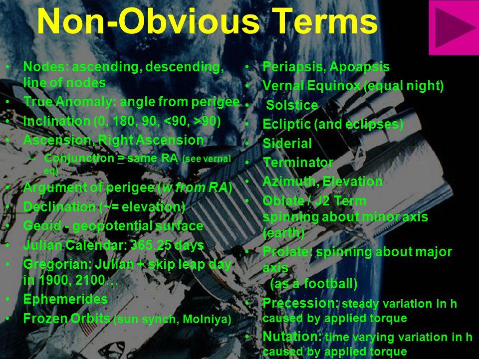 Non-Obvious Terms Nodes: ascending, descending, line of nodes