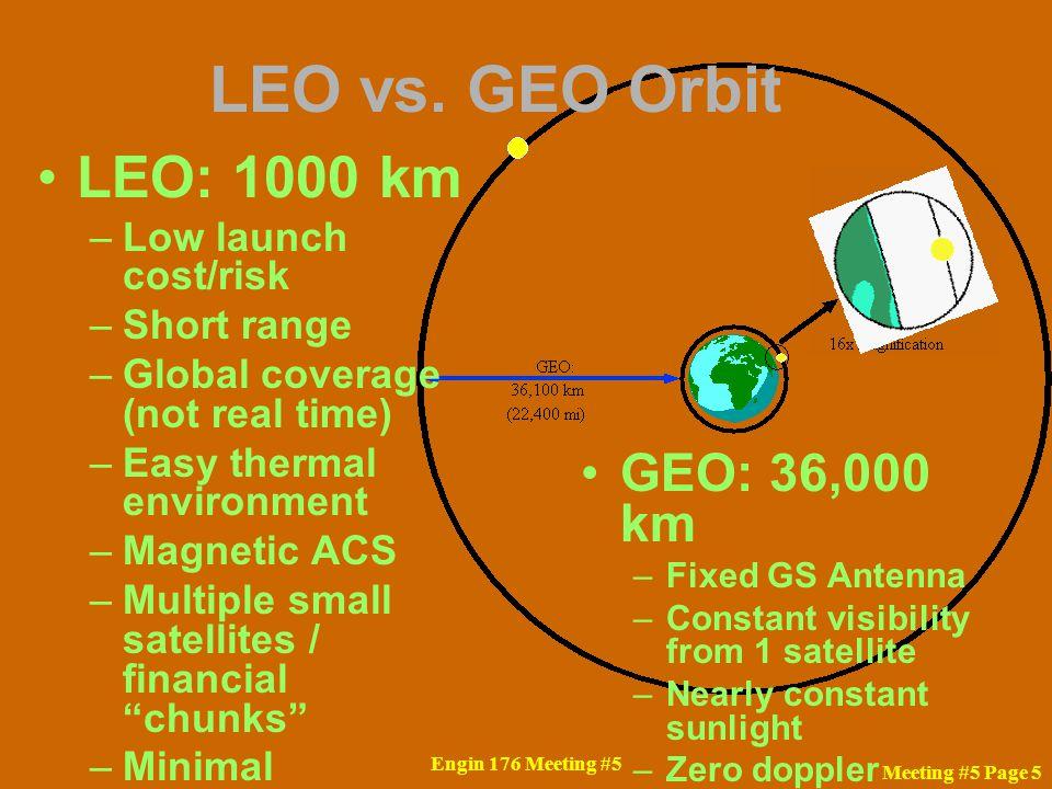 LEO vs. GEO Orbit LEO: 1000 km GEO: 36,000 km Low launch cost/risk