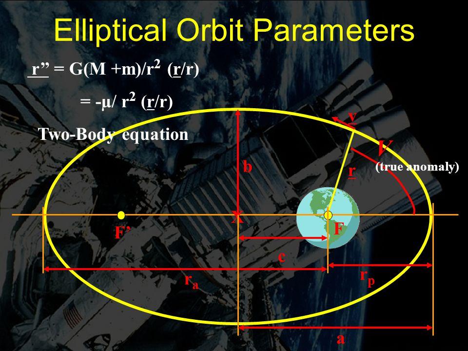 Elliptical Orbit Parameters