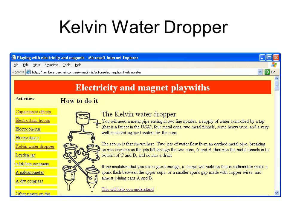 Kelvin Water Dropper