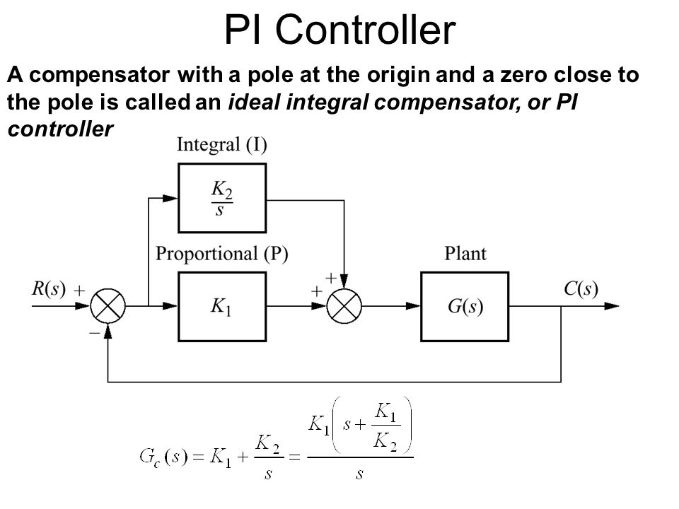 PI Controller A compensator with a pole at the origin and a zero close to. the pole is called an ideal integral compensator, or PI.