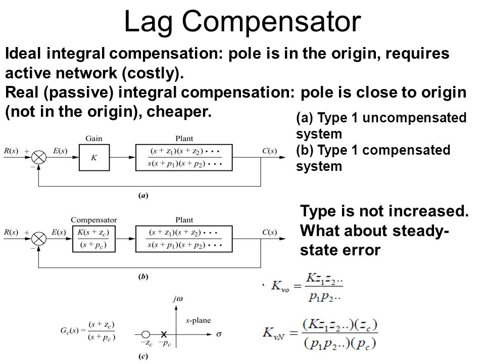 Lag Compensator Ideal integral compensation: pole is in the origin, requires active network (costly).