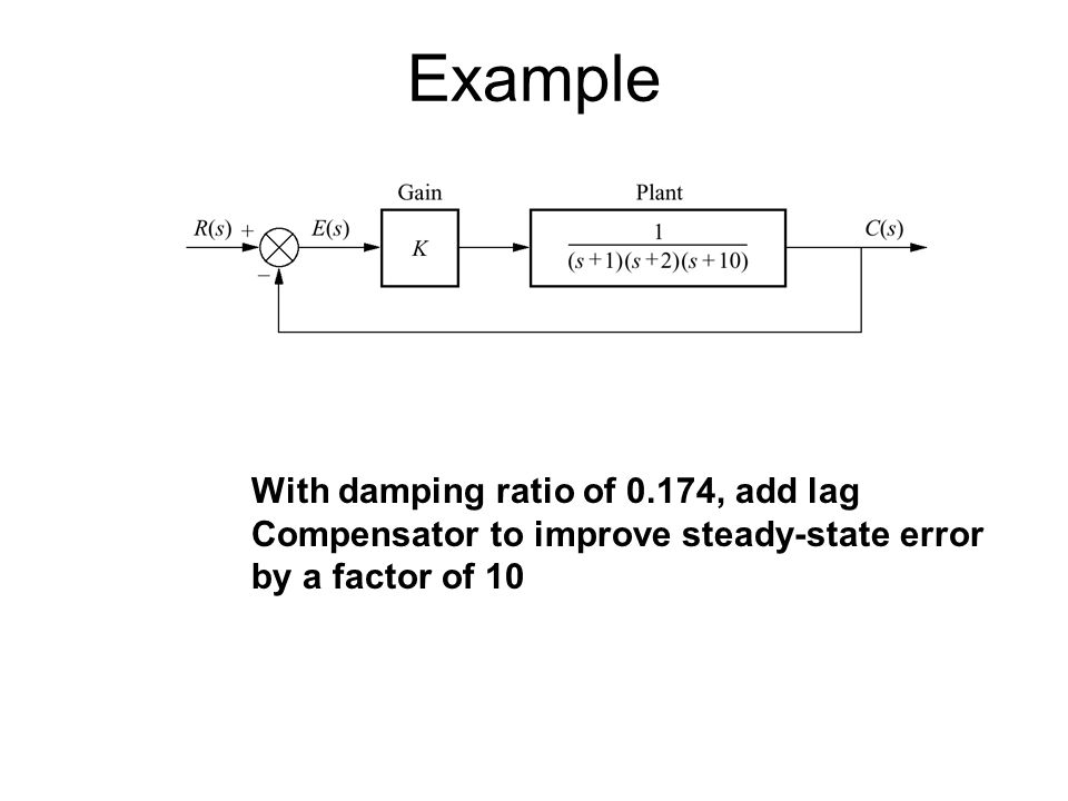 Example With damping ratio of 0.174, add lag