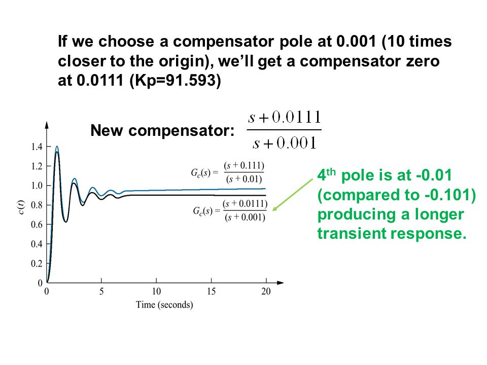 If we choose a compensator pole at 0.001 (10 times