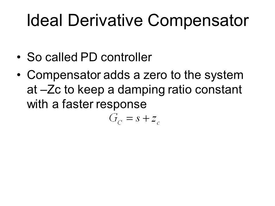 Ideal Derivative Compensator