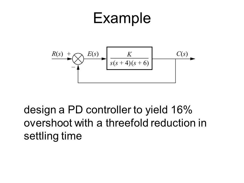 Example design a PD controller to yield 16% overshoot with a threefold reduction in settling time