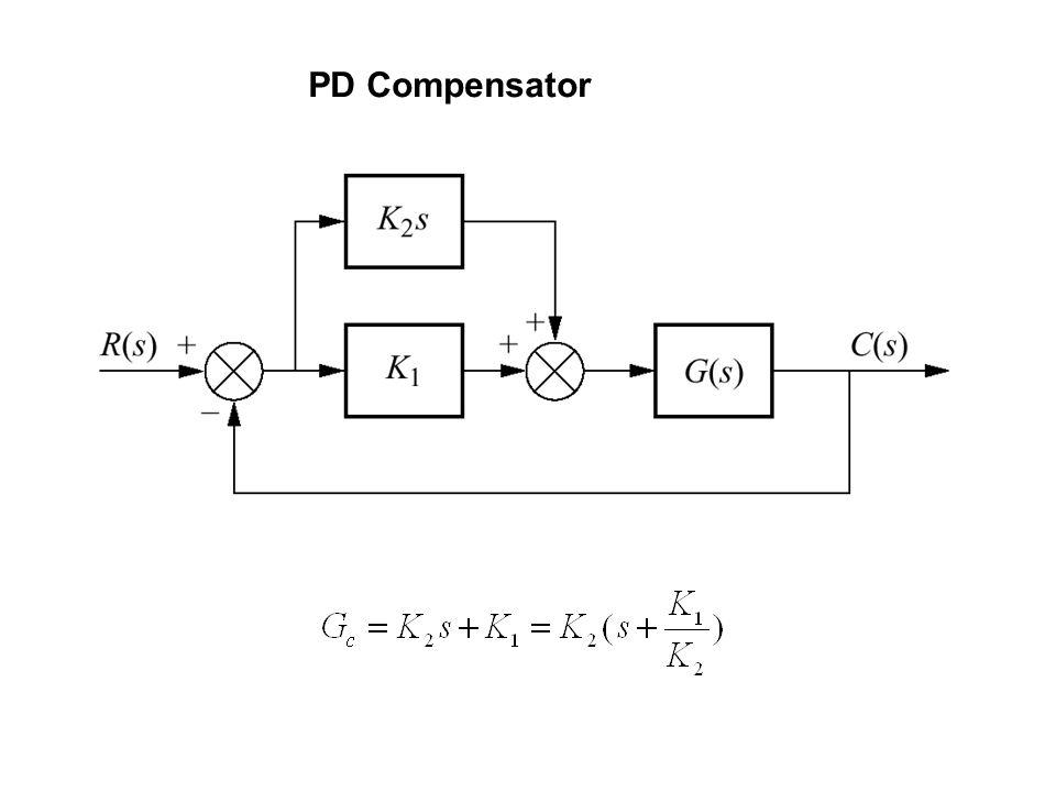PD Compensator