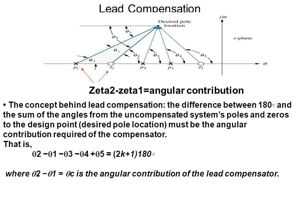 Lead Compensation Zeta2-zeta1=angular contribution