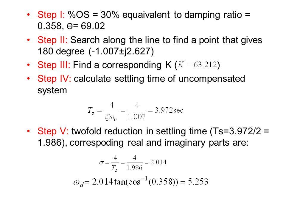 Step I: %OS = 30% equaivalent to damping ratio = 0.358, Ѳ= 69.02
