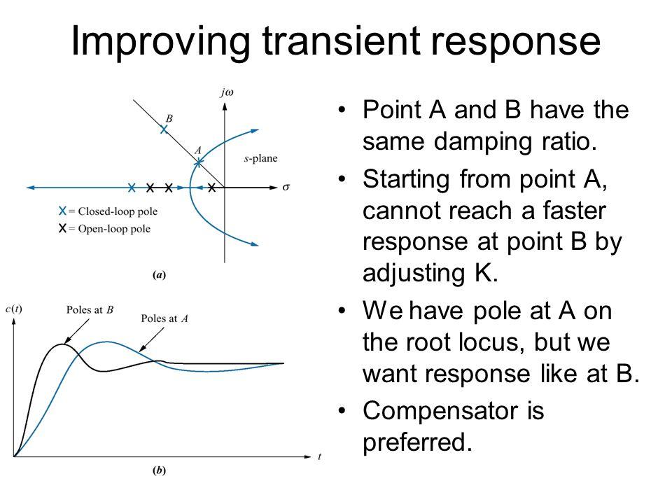 Improving transient response