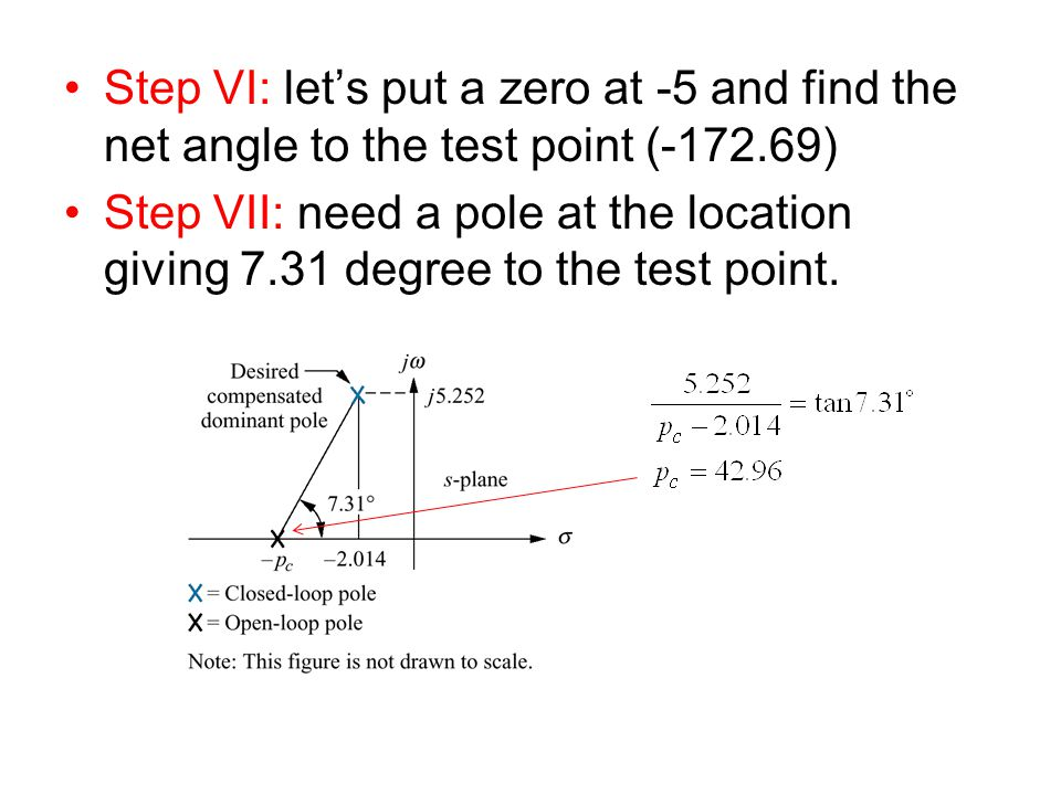 Step VI: let's put a zero at -5 and find the net angle to the test point (-172.69)