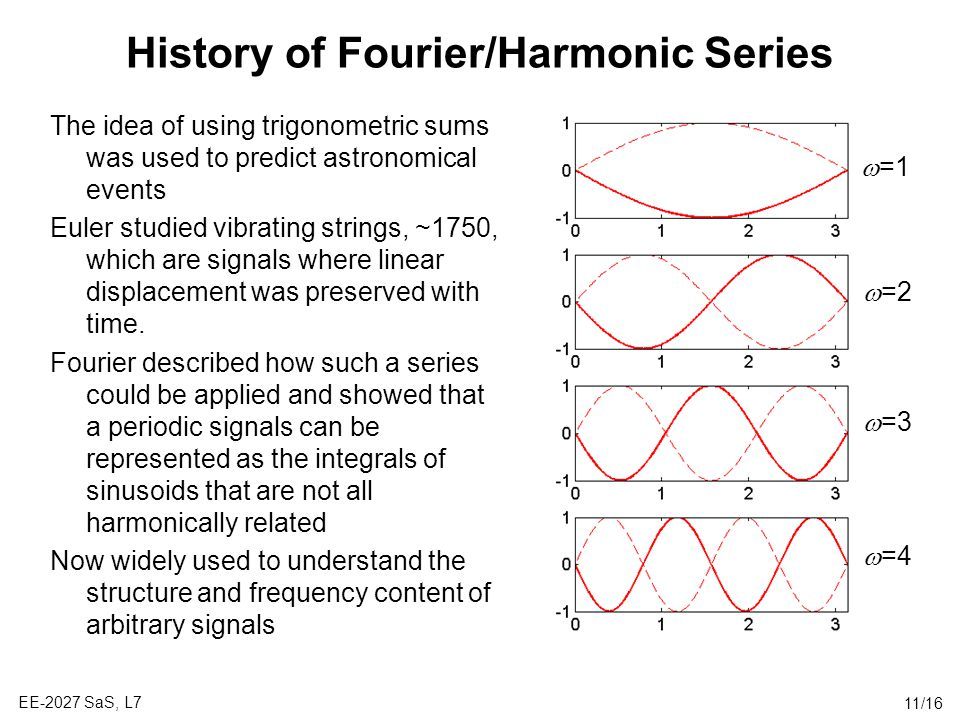 History of Fourier/Harmonic Series