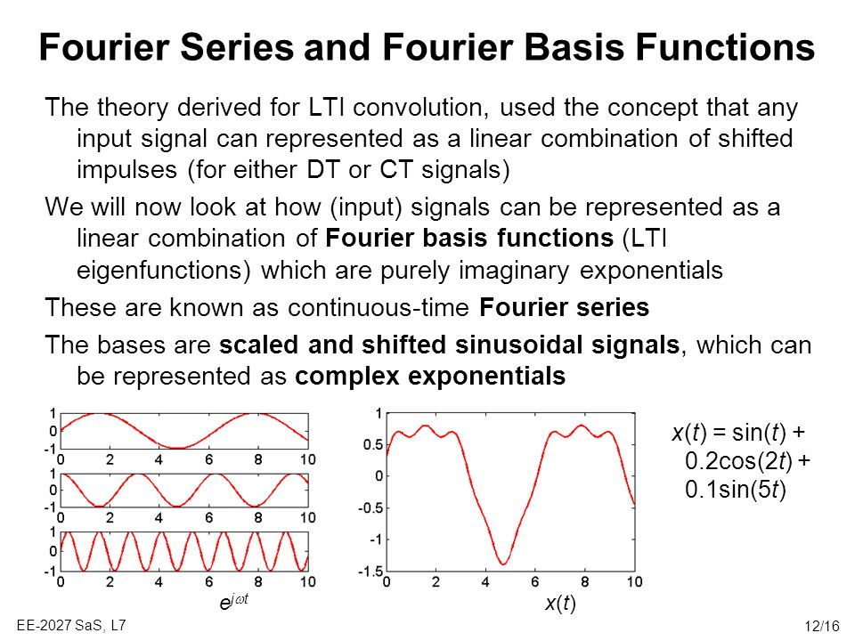 Fourier Series and Fourier Basis Functions
