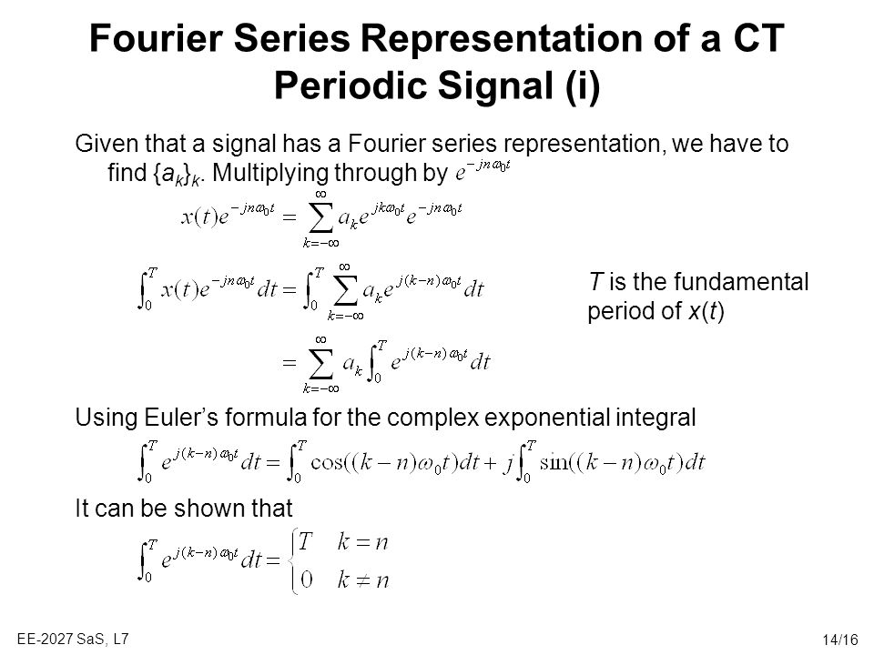 Fourier Series Representation of a CT Periodic Signal (i)