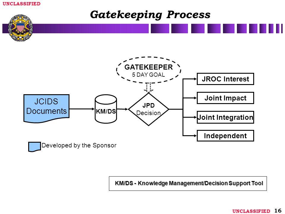Gatekeeping Process JCIDS Documents GATEKEEPER JROC Interest