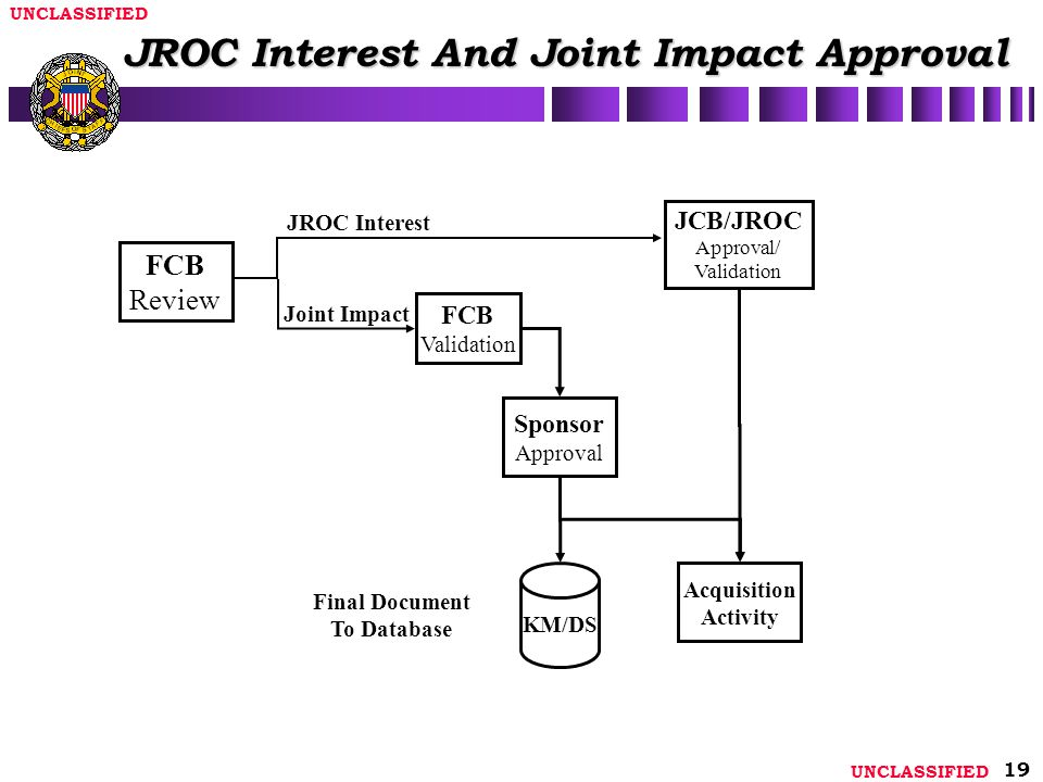 JROC Interest And Joint Impact Approval