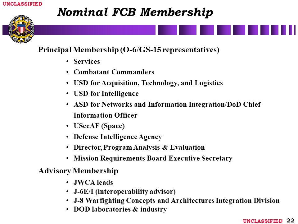 Nominal FCB Membership