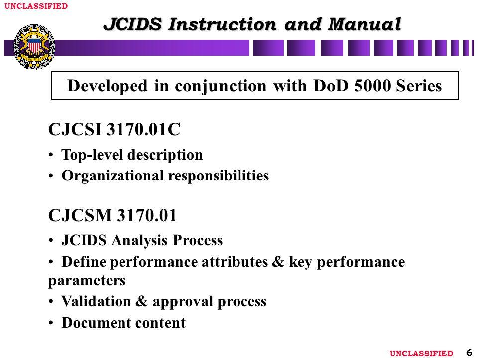 JCIDS Instruction and Manual