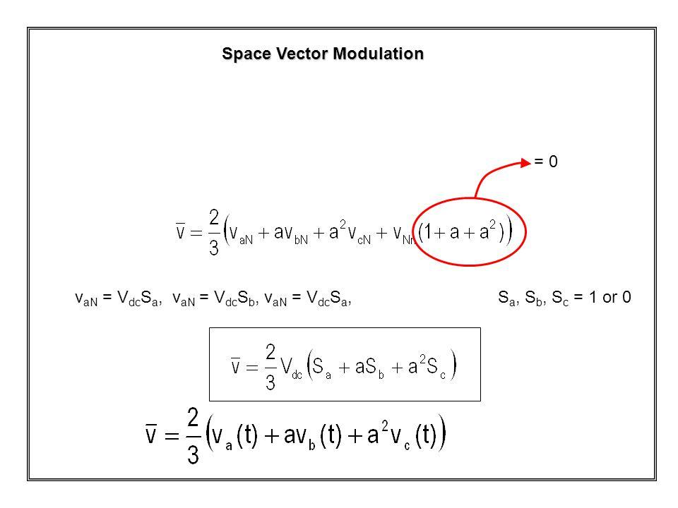 Space Vector Modulation