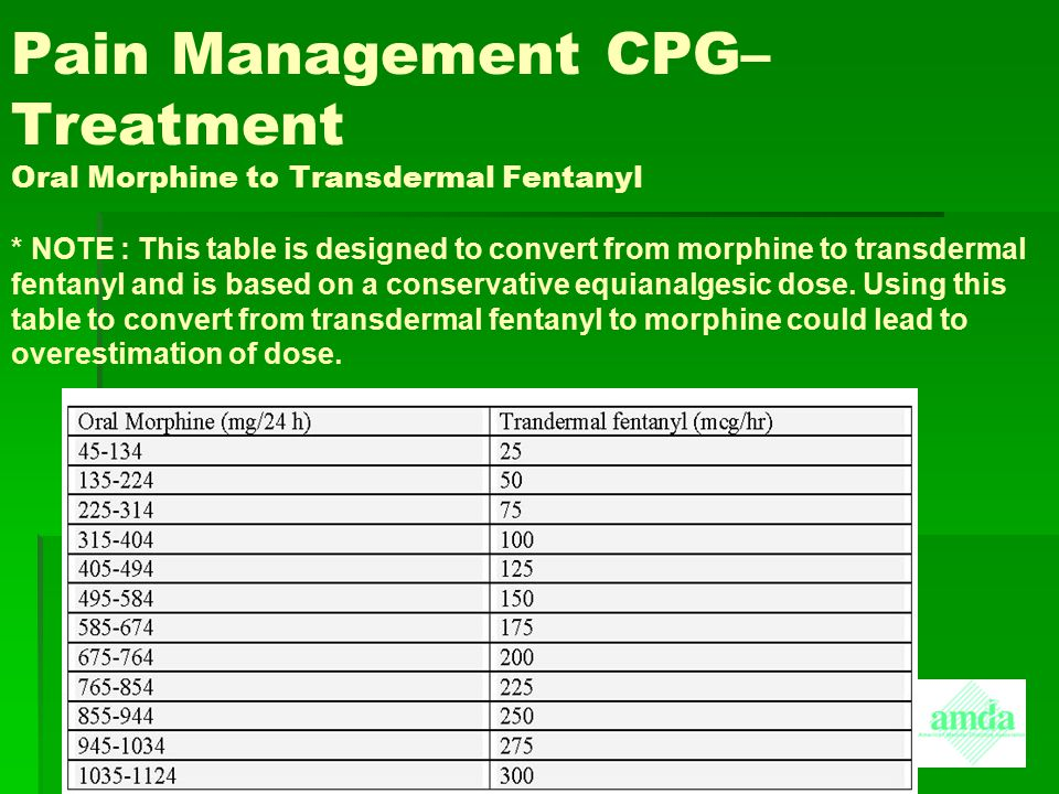 Pain Management CPG– Treatment Oral Morphine to Transdermal Fentanyl