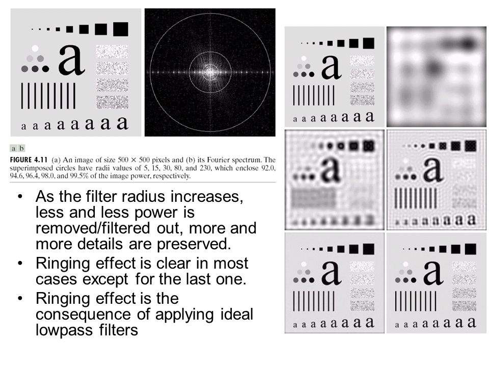 As the filter radius increases, less and less power is removed/filtered out, more and more details are preserved.